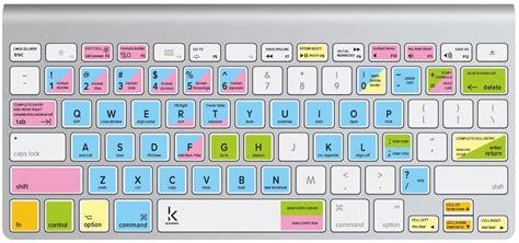 printable keyboard stickers microsoft excel keyboard shortcuts sticker keyshorts