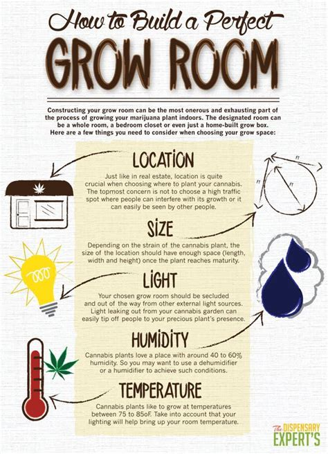 how to make a grow room how to build a grow room whether you re starting a marijuana dispensary or just