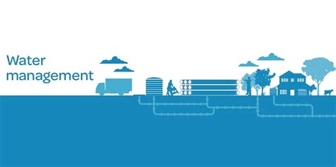 Water Shed Management by Water Management For Smart Cities 15th February