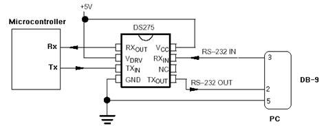 format transmisi gambar rangkaian rs232 menggunakan ds275