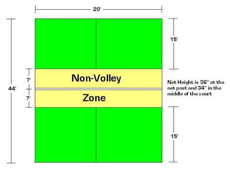 official pickleball court dimensions