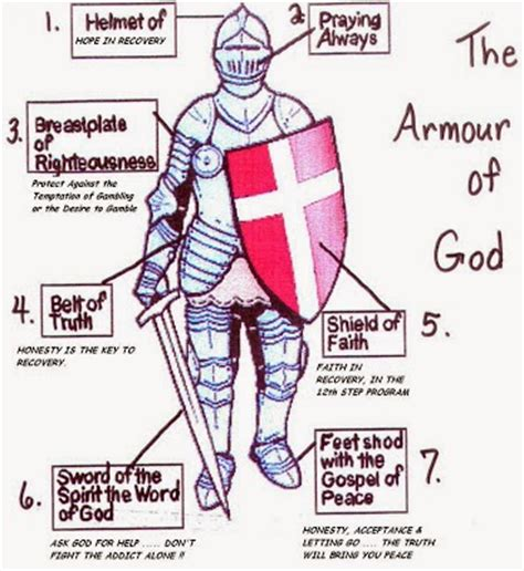 armor of god diagram my strength ephesians 6 13 17 quot day one quot