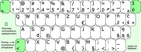 Keyboard Layout Polish 214 | polish 214 keyboard layout