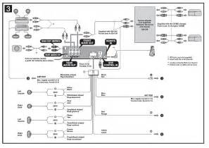 sony xplod wiring diagram new to circuits this is a place to start here we will explain how