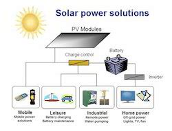 solar energy projects in india