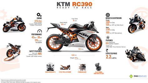 Ktm Rc 390 Bike Ktm Rc390 Wallpaper Ready To Race