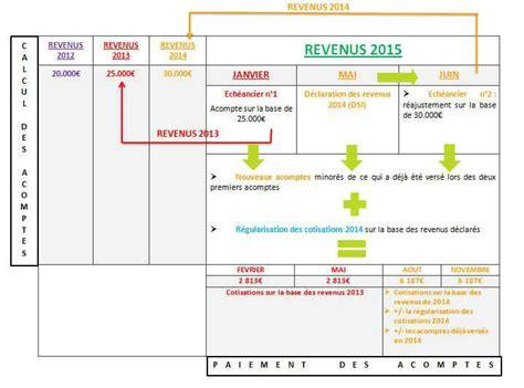 Declaration Is Calendrier Comprendre Le Nouveau Calendrier De Paiement Du Rsi