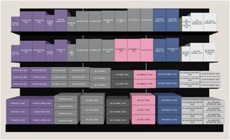 Planogrambuilder Online Visual Merchandising Planogram Software Free Planogram Templates