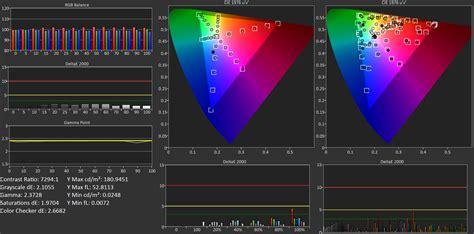 Proyektor Sony Vpl Hw55es sony vpl hw55es three chip sxrd lcos projector