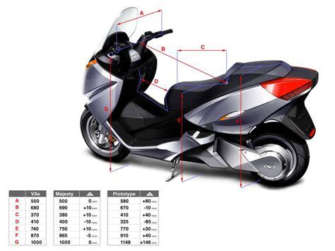 ergonomic design ergonomic design robrady design total product