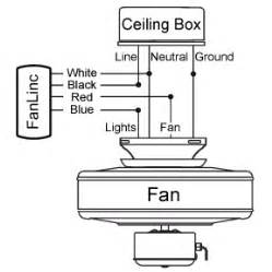 How Do I Wire A Ceiling Fan Possible Dual Fan Light Switch Adapter Devices