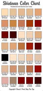 skin color rgb and hex codes for different skin and hair tones
