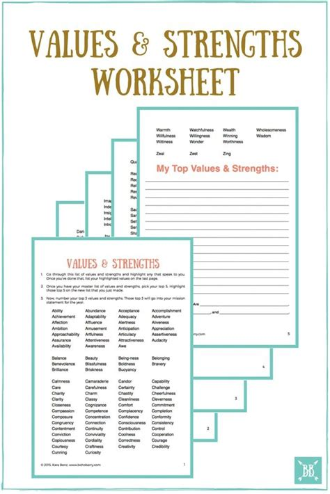 Personal Mba Spreadsheet by 157 Best Images About Strengths Strengthsfinder