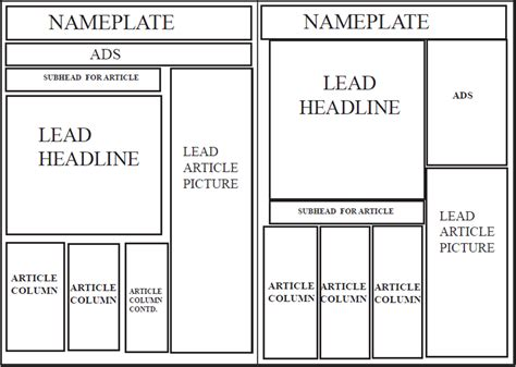 layout of a news report lambeth press local newspaper newspaper layout for