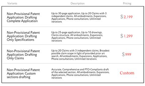 provisional patent application template provisional patent exle patent template word