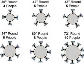 How Many Seats 48 Round Table chair and table setup guide bright settings table linens
