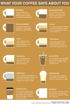 what your coffee says about you coffee thanks and facebook on pinterest
