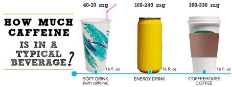 energy drink 1990s energy drinks fact vs fiction
