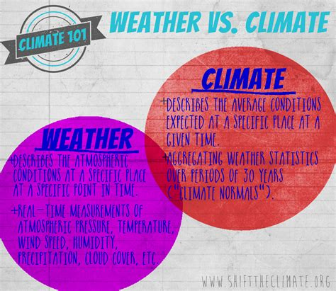 weather and climate mrs vurnakes science and social studies