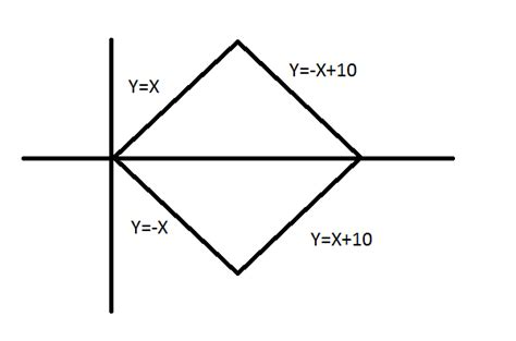 star pattern in c language what is the code to draw star pattern in c c programming