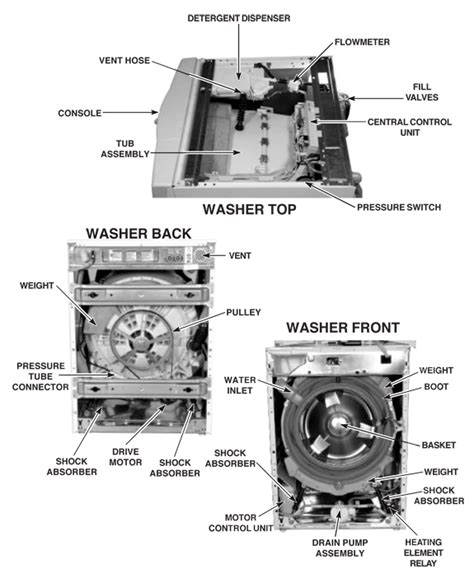 whirlpool duet washing machine wiring diagram get free