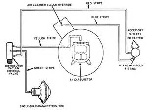 1967 mustang wiring and vacuum diagrams get free image about wiring diagram