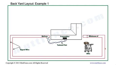 how to wire electric fence diagram gooddy org