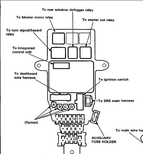 accord fuse box 15 wiring diagram images wiring