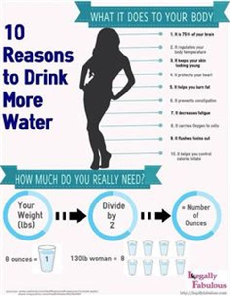 5 hydration facts 1000 images about hydration facts on water