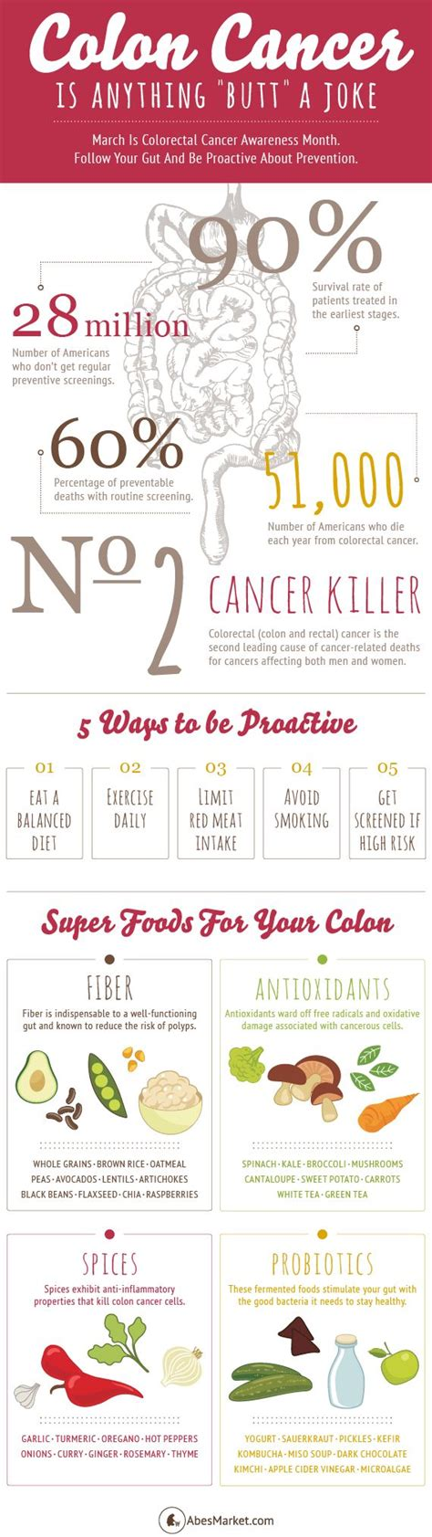 Grain Detox Symptoms by Best 25 Colon Cancer Ideas On Chemotherapy