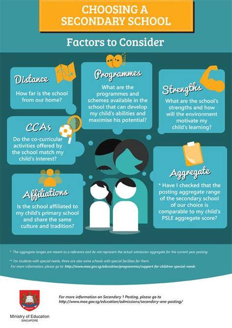 choosing a secondary school factors to consider