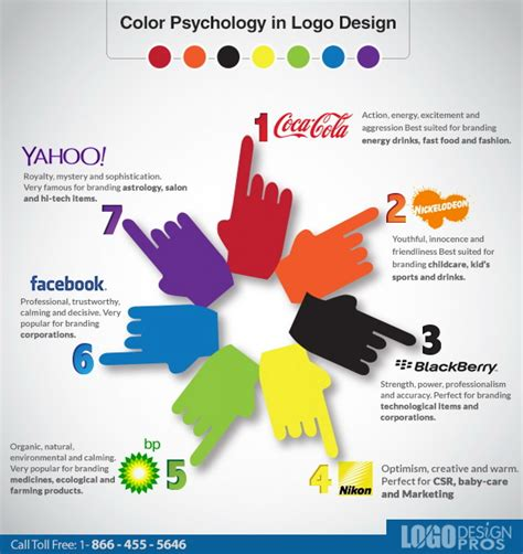 logo color meaning color psychology in logo design infographic the power of