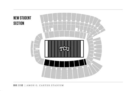 tcb study section student section gives advantage at home tcu 360