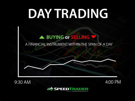 swing and day trading evolution of a trader pdf chris dunn explains the evolution of day trading