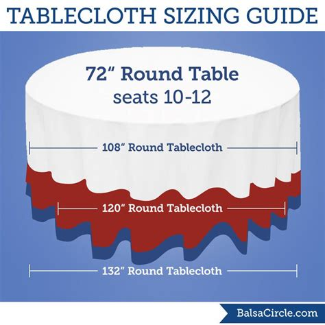 108 tablecloth on 60 table for 72 quot tables use 108 quot tablecloths for 18