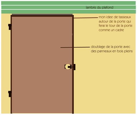doubler porte en bois forum menuiseries int 233 rieures syst 232 me d