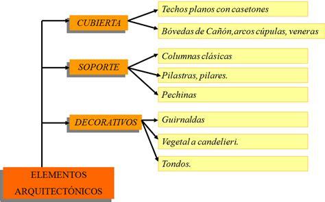 preguntas de español con respuestas libro cristianismo descargar gratis pdf
