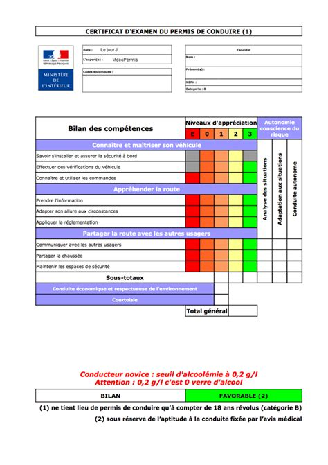 permis de conduire les fautes 233 liminatoires 224 l examen