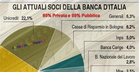 altrainformazione la banca d italia non e pubblica per