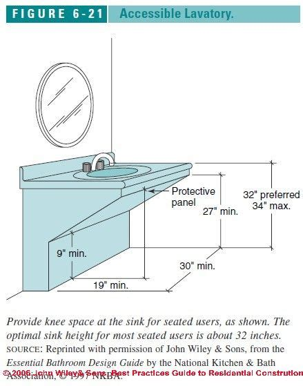 ada sink base requirements ada sink cabinet requirements cabinets matttroy