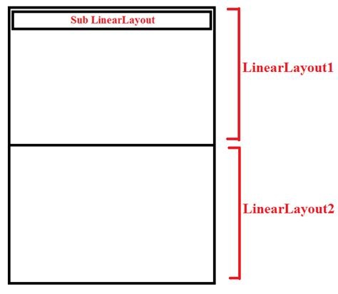 android gridview layout weight android using layout height 0dp in both child and parent