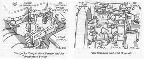 Heater Ksb confused dodge diesel diesel truck resource forums