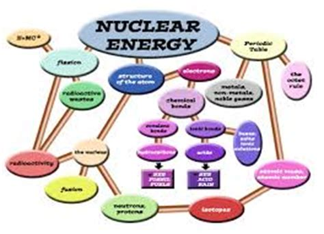 Adkins Bobby Cpa Mba Esq Llm Pc by Nuclear Energy Personal Statement Sle