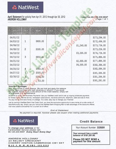 natwest business plan template natwest bank statement psd bank statement psd