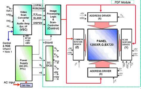 Modul Power Supply Lg 40ub800t belajar tv lcd led tips memperbaiki modul power supply pdp