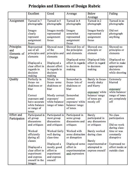 powerpoint design rubric 1000 images about elements and principles of design on