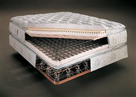 open coil cutout sell more beds