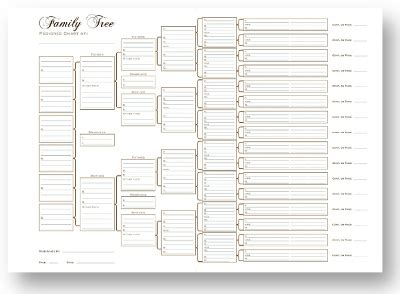 10 generation fan chart family tree Quotes