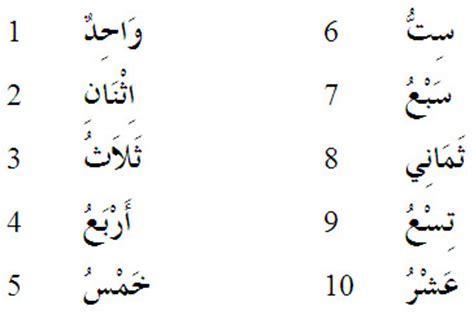belajar layout pencuri peradaban belajar tata bahasa adad bilangan dakwah syariah