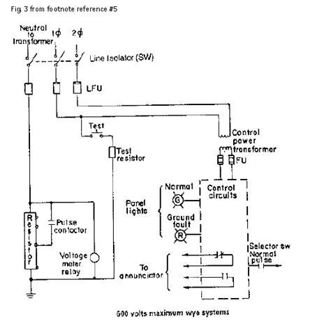 ieee 32 neutral grounding resistor 갈렙